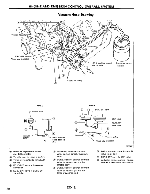 Here's a diagram of what I'm currently working on. The exhaust gas recirculation (EGR) valve it making my check-engine light go on. I have to figure out how to remove it and clean it. Wish me luck.